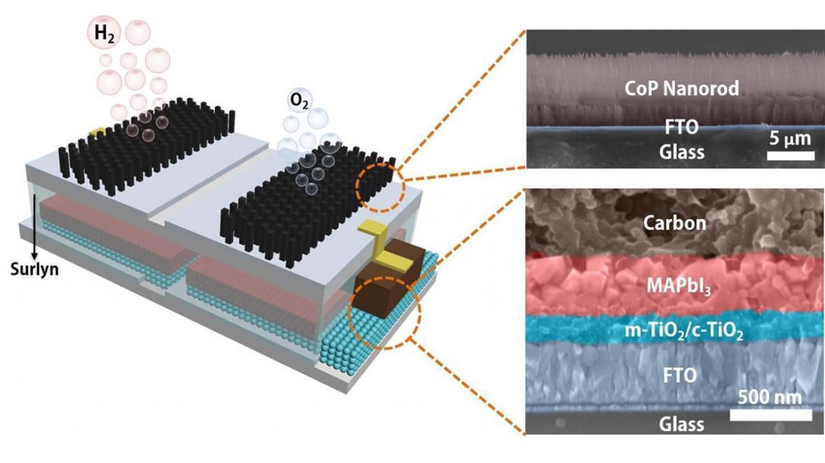 فناوری برگ مصنوعی، ترکیبی از پیل خورشیدی و کاتالیست